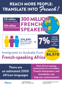 Download Translate into French fact sheet
