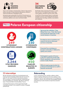 Polaron Language and EU Citizenship Annual Report 2014-15 page3